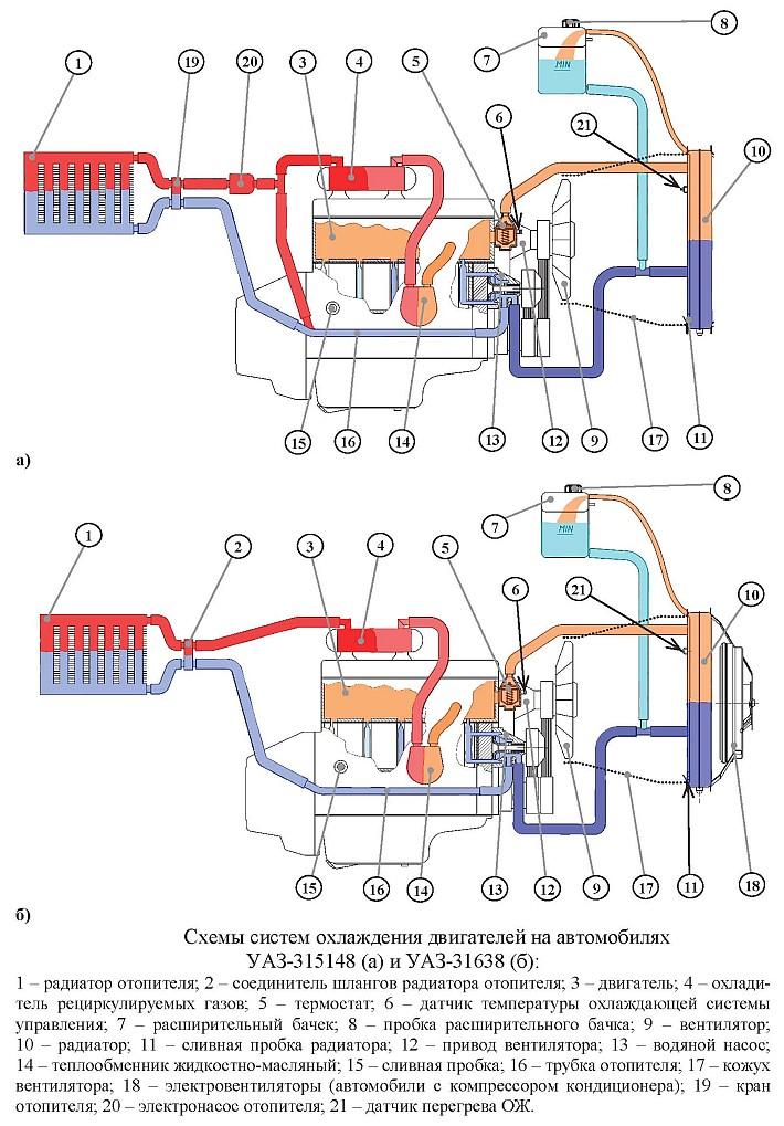 схема системы охлаждения на калине